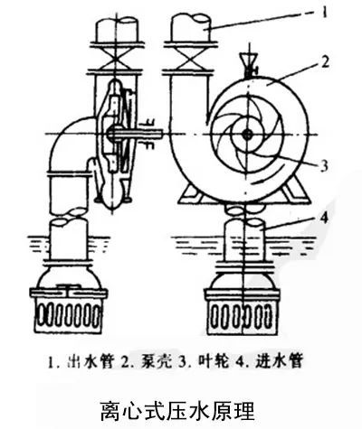 扩孔器的原理_手电钻用的扩孔器