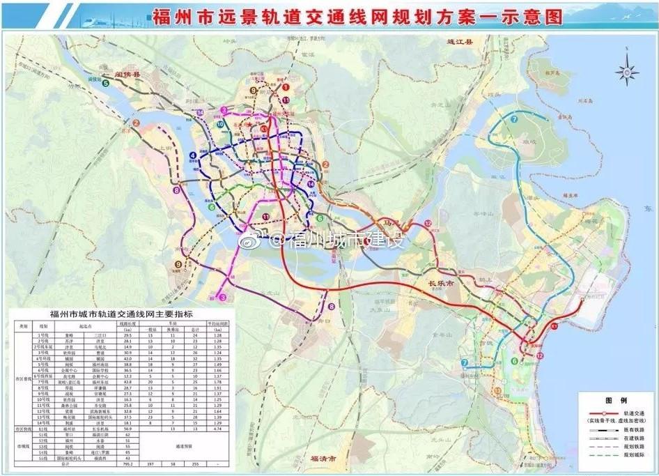 20条地铁线 福州地铁规划又有新变化 六区 周边县城均有覆盖