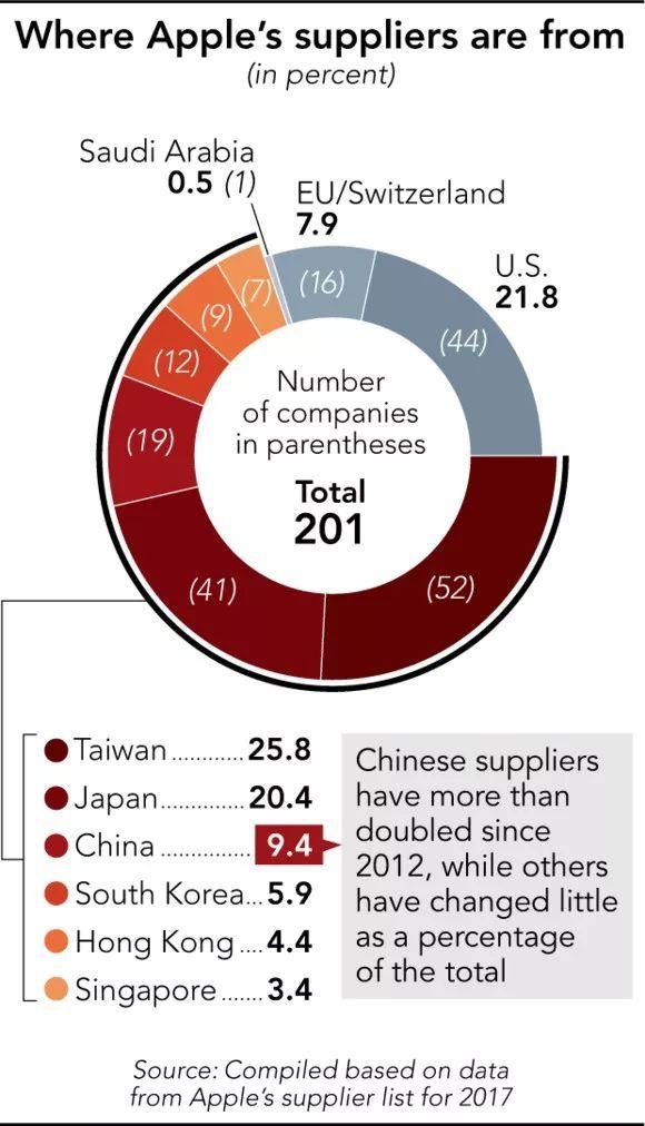 产最新资讯_iphone有一大半都是中国产的丨资讯100秒