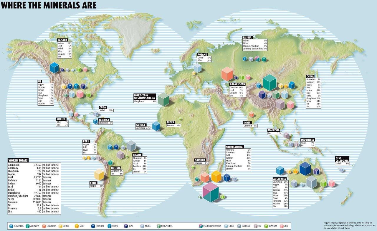 全球经济总量的分布格局_经济总量全球第二图片