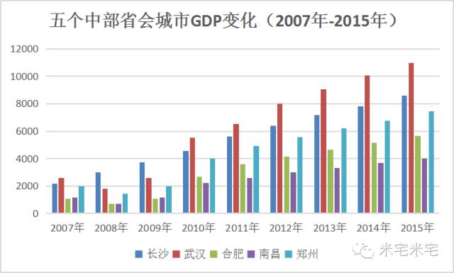 南昌经济总量2017_2017南昌马拉松