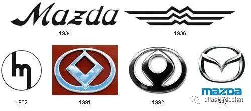 史上最全的汽车标志知识普及,从此让你逼格高起来 Alias HY Design 分享