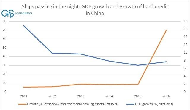 我国近十年经济总量增长_我国近十年人口增长图