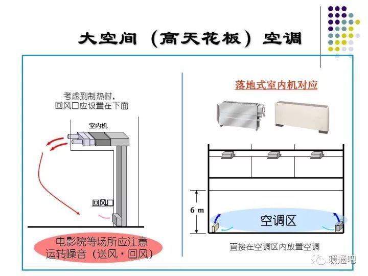 中央空调原理搞笑的图