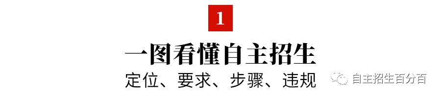 高一高二高三都要看!自主招生的全部信息都在这里!2018/2019/20(责编保举:数学家教jxfudao.com/xuesheng)