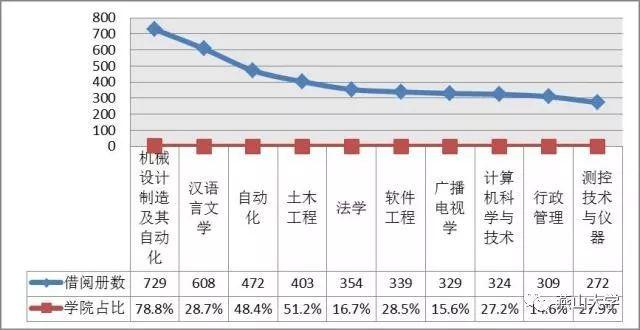 人均出机量_世界人均读书量排名