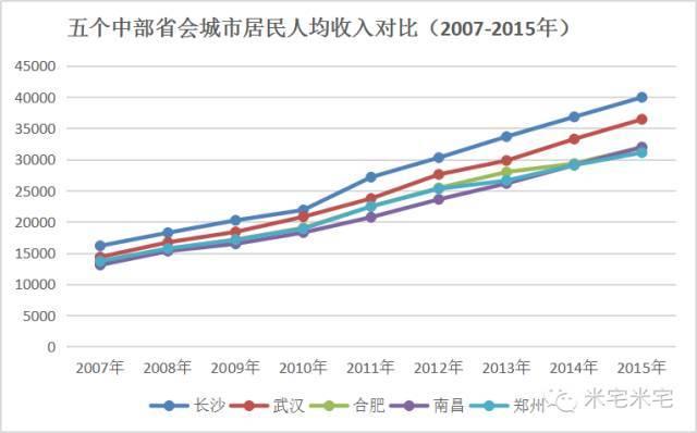 经济总量和人口关系_人口经济分析图
