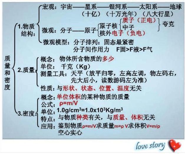 http://img2.shangxueba.com/img/uploadfile/20141022/10/707FC483C1C32FC404DF2B4A639C578E.jpg_记忆力差等问题,都可以搜索我的微信私人号—— xueba32