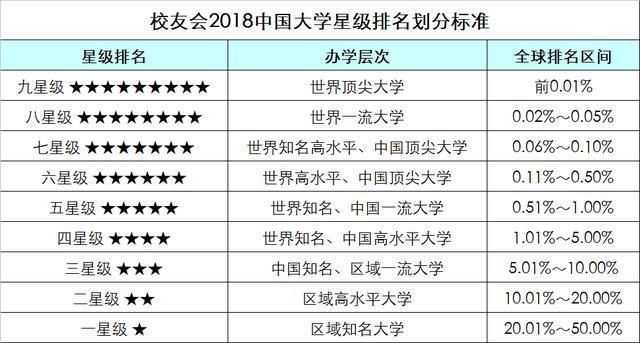 2018中国大学排行榜1200强,中国人民大学跻身前五