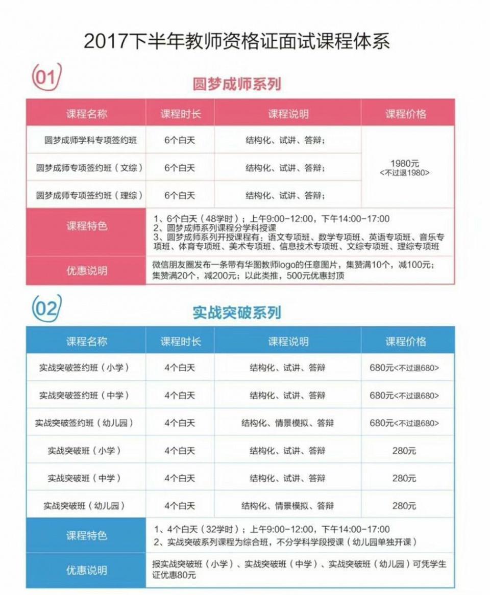 滁州教师资格证考试结构化面试题及答案解析(