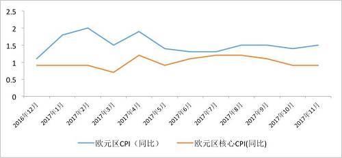 第三季度gdp_2020年第一季度gdp