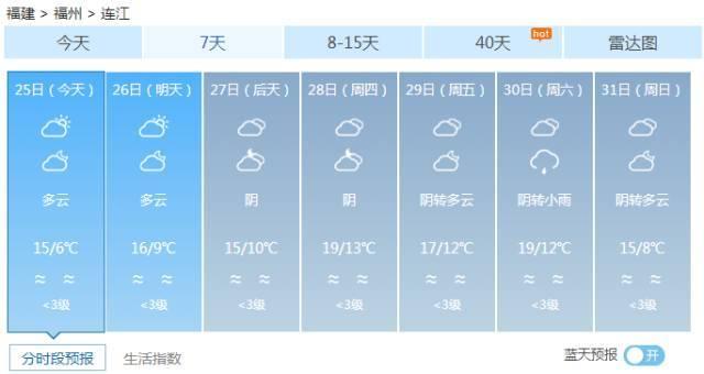 【天气】连江发布降温蓝色预警,白小姐传密昨