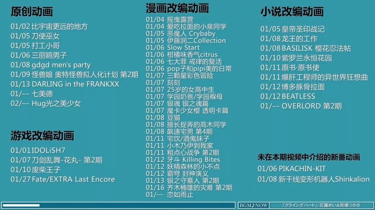 一月新番前瞻盘点,黑马超多,我已经等不及了! - 龙王的工作, 魔卡少女樱, 骨傲天, 紫罗兰永恒花园, 恋如雨止, Fate/EXTRA Last Encore - ACG17.COM