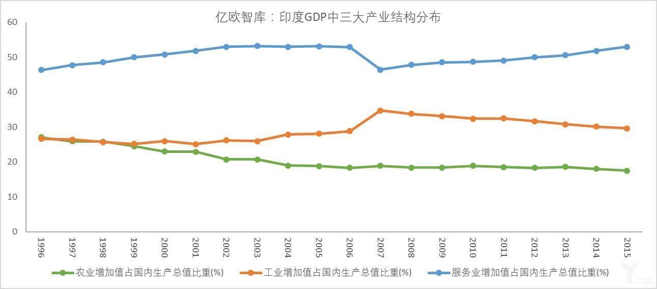 小米gdp_小米压低韩国GDP
