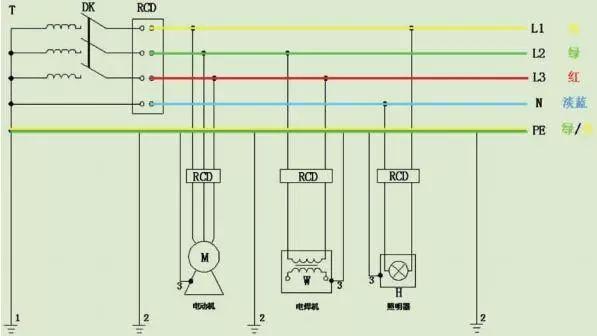电缆桥架 1、二级配电箱以上及固定三级箱线路应采用专用桥架线槽沿围挡架设。  总配电箱 1、总配电箱漏电保护器额定漏电动作电流150mA、额定漏电动作时间0.2s。   分配电箱 2、分配电箱内的漏电保护器额定漏电动作电流为75mA、额定漏电动作时间0.1s;   开关箱 1、开关箱内漏电保护器额定漏电动作电流30mA、额定漏电动作时间0.