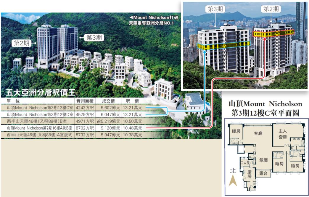 每平米120万人民币!香港最贵楼盘神秘买家曝光
