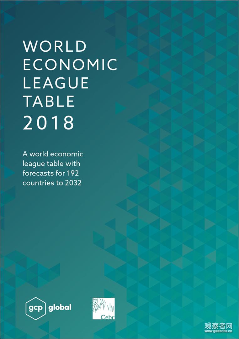 英语国家经济总量_世界经济总量图片