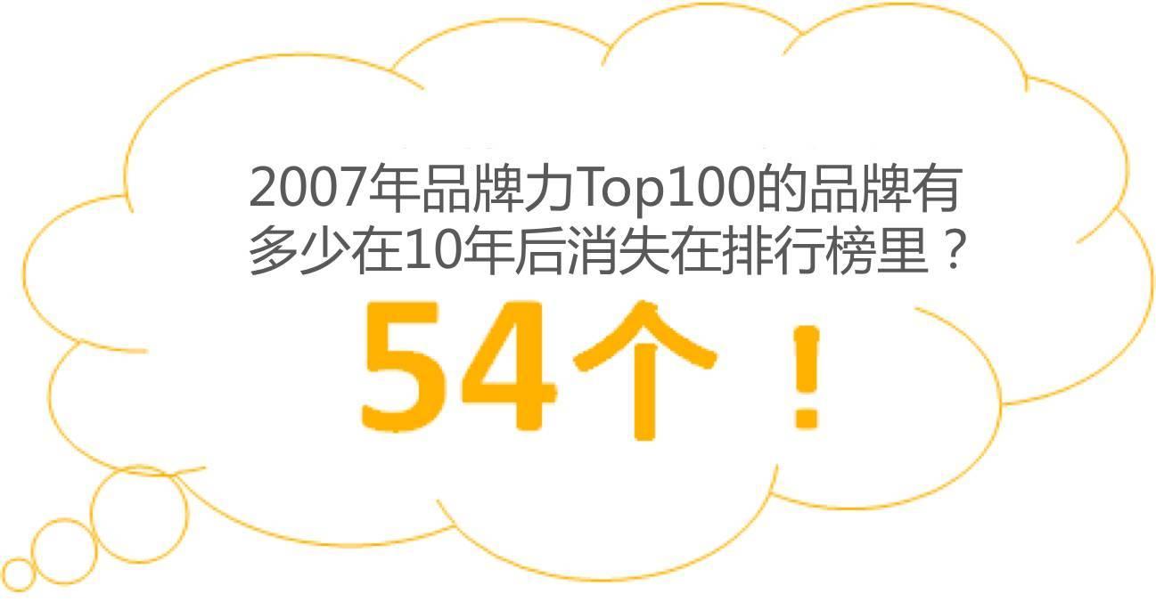 中国消费品市场年终大礼包请接好!