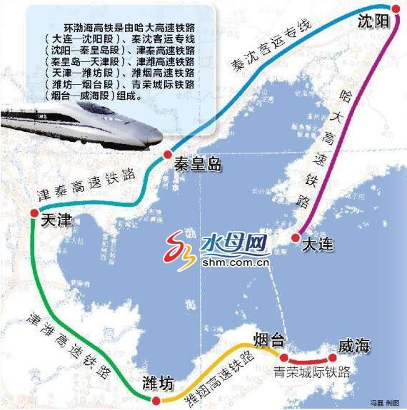 环渤海城际铁路,指从大连经秦皇岛,天津滨海新区,黄骅到山东烟台,威海