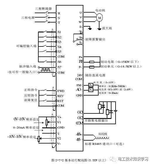 变频器接线方法 一、主电路的接线 1、电源应接到变频器输入端R 、S 、T 接线端子上,一定不能接到变频器输出端(U 、V 、W )上,否则将损坏变频器。接线后,零碎线头必须清除干净,零碎线头可能造成异常, 失灵和故障,必须始终保持变频器清洁。等进入变频器中。