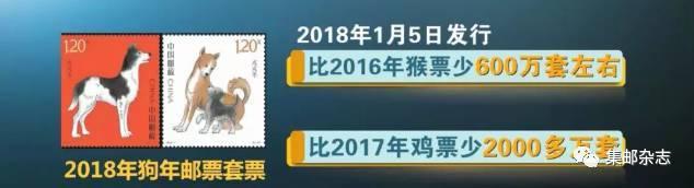 高山談2018年郵票發行計劃 | 《戊戌年》發行量公布