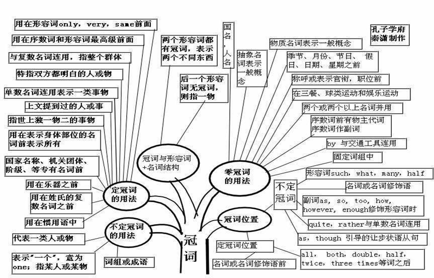 gdp英文全称_2019年下半年黑龙江公务员考试行测备考 90000000000000那些事儿