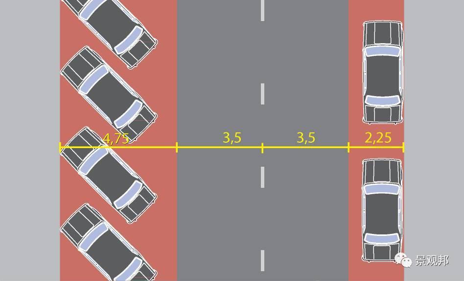 出入口不得少于3个;出入口之间净距须大于10m,出入口宽度不得少于7m