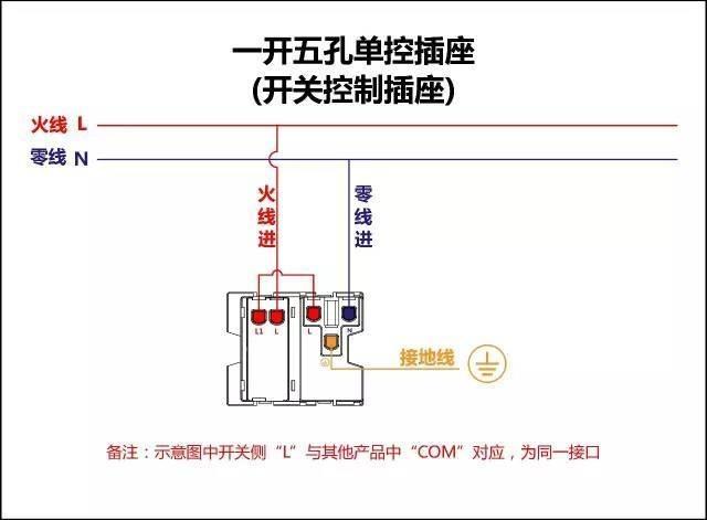 电工必备|最全的开关接线图(单控,双控,三控)非常值得