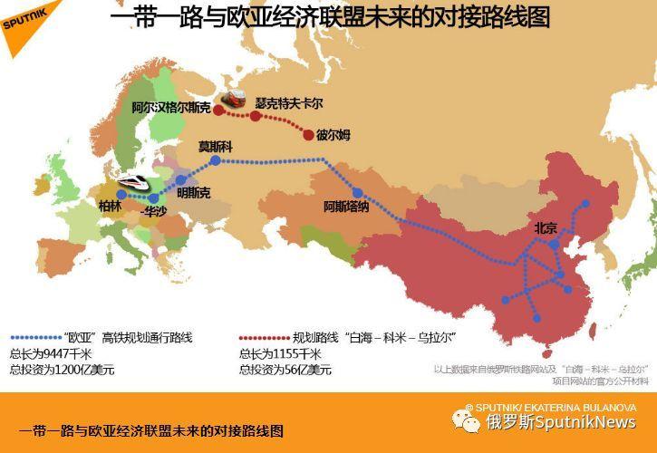 """欧亚经济联盟和""""一带一路""""对接哪些项目更有前景?图片"""