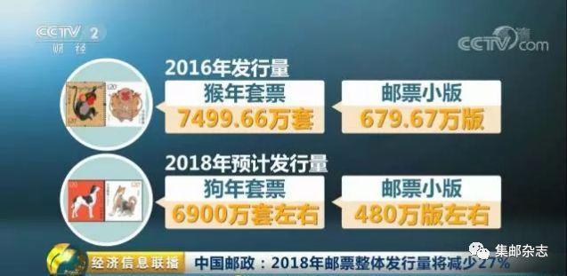 高山谈2018年邮票发行计划   《戊戌年》发行量公布