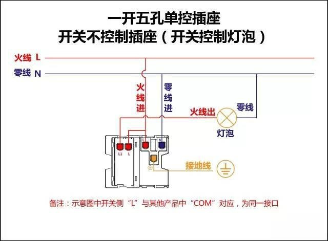 一开五孔单控插座接线图