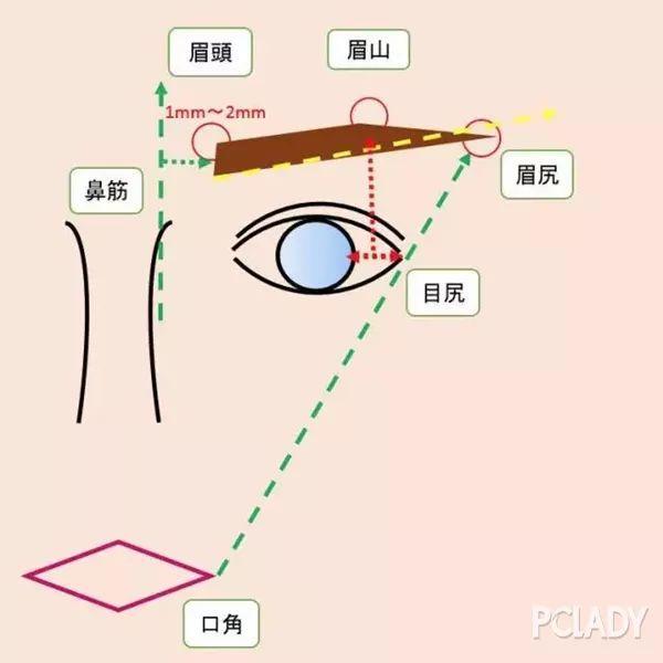 胡一天、吴磊、刘昊然哪种才是初恋脸老公?