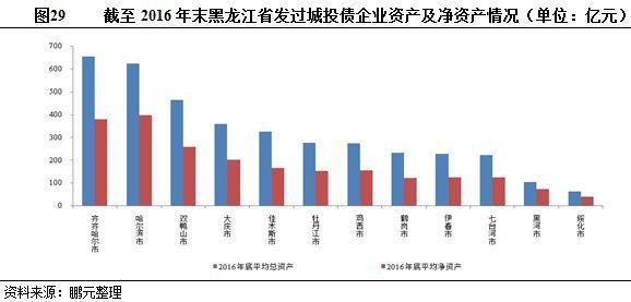绥化gdp_黑龙江绥化的2019上半年GDP出炉,省内可排名多少(2)