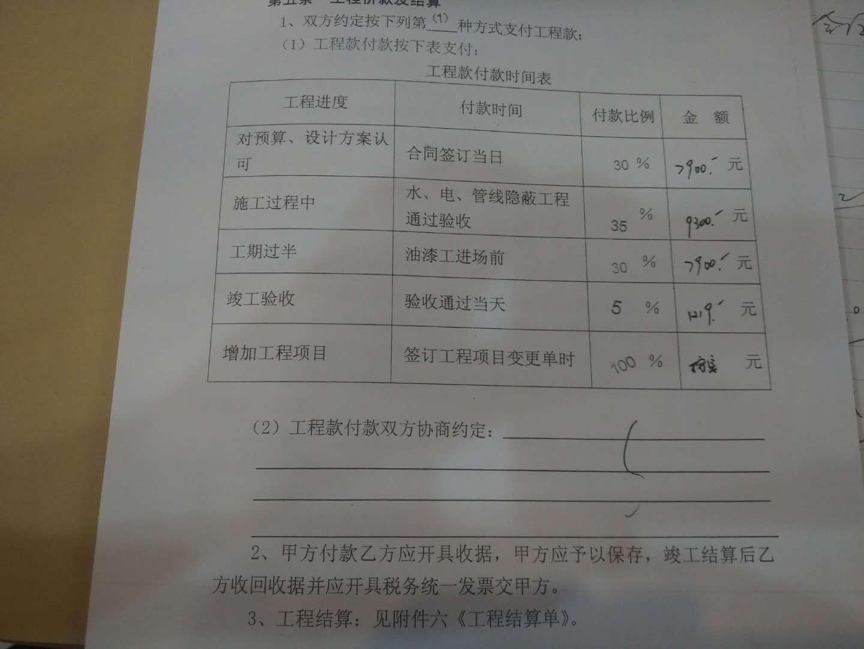 下载合同范本装修【附解析链接】深圳墙纸师傅v链接图片