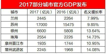 2017晋江gdp_2017晋江瑞鹊小学图片