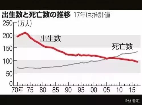 2019日本人口数_日本新成人数持续减少总人口占比连续八年不到1%
