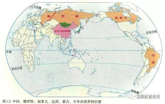 世界地理题沿赤道剖面图