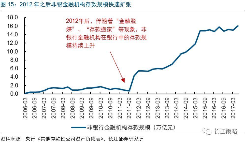 相对波动是经济总量_世界经济周期波动规律