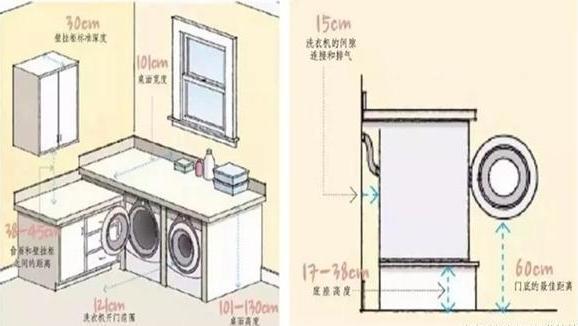 全屋家具摆放最佳尺寸!符合人体工程学,没看到就亏大图片