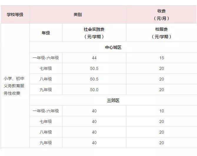 贵阳市学前~高中公办、民办收费一览表,最少竟高中老师作文写的800字图片