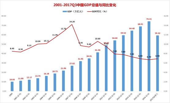 经济工作总量_德国经济总量世界排名