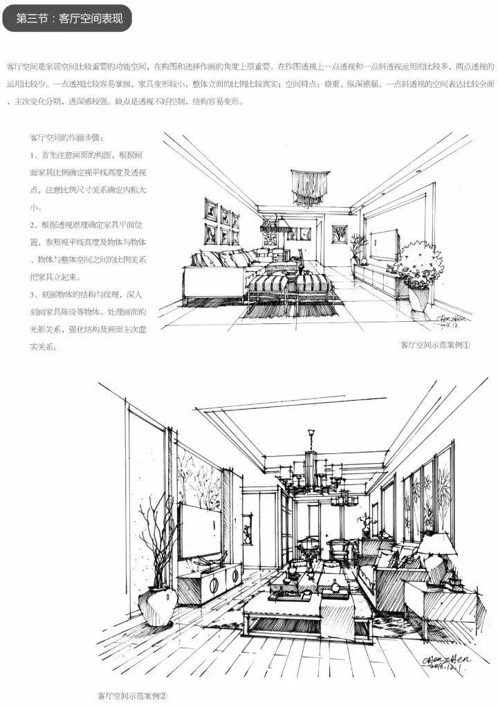 畅销新书|《室内设计手绘线稿基础教程》