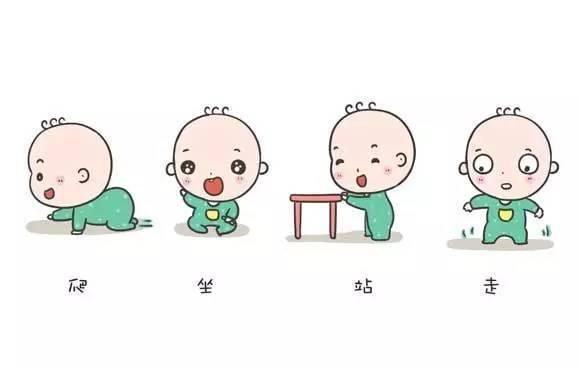 宝宝出生头一年,学爬 站 走,的小技巧