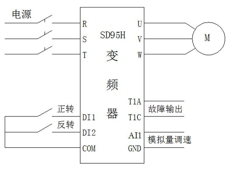 变频器接线图