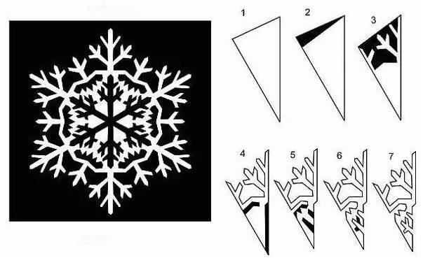 冬天的环创,怎么少得了雪花剪纸图片