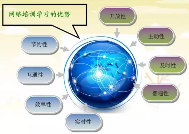 园园通——大地办公系统 园园通是大地内部使用的网络办公管理平台,集