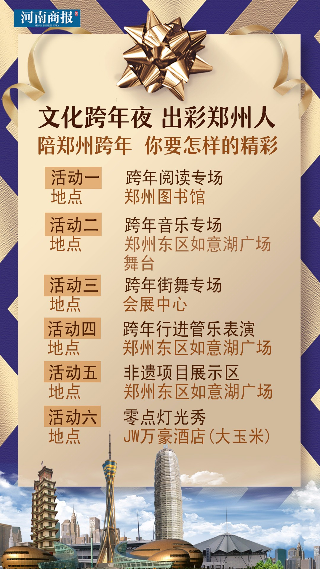 郑州跨年最全攻略:大玉米灯光秀、跨年星趴…还有交通管制区通行秘籍→