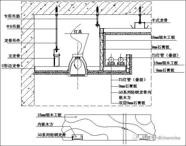 灯槽吊顶做法及图解