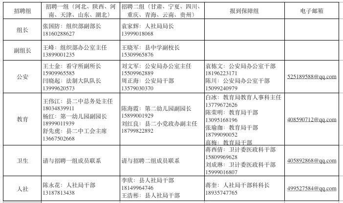 且末县人口_2017年新疆且末县面向社会招聘医护人员通知