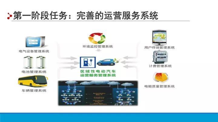 川藏线能源互联网方案总体设计图片